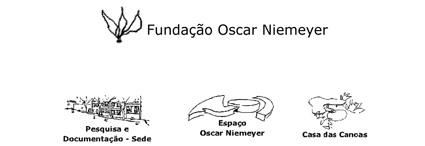 Fundación Oscar Niemeyer